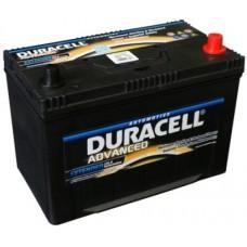 DURACELL PC AK-DU-DA95
